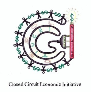 Logo of the Closed Circuit Economic Initiative